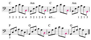 7 Arten auf dem Klavier mit der linken Hand Akkorde zu spielen