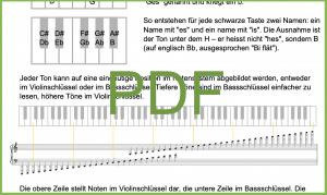Klavier-Tasten mit Noten – eine Übersicht (PDF)